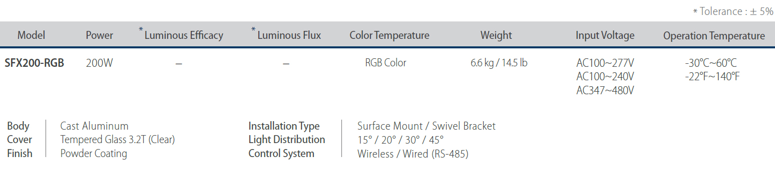 SUFA-X-RGB-200W-specification