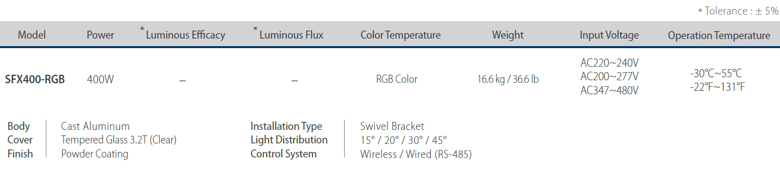 SUFA-X-RGB-400W-specification