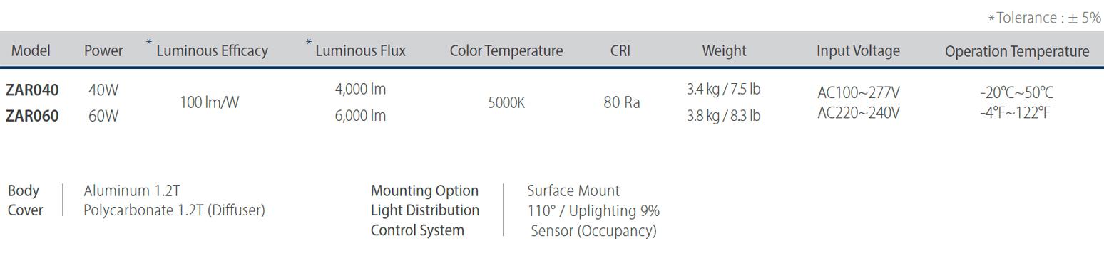 ZARA-specification